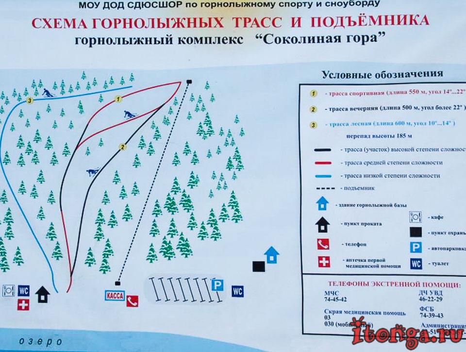 Схема горнолыжных трасс горы Соколиная
