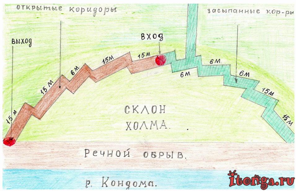пещера Колчака, схема Кузедеевского разлома,