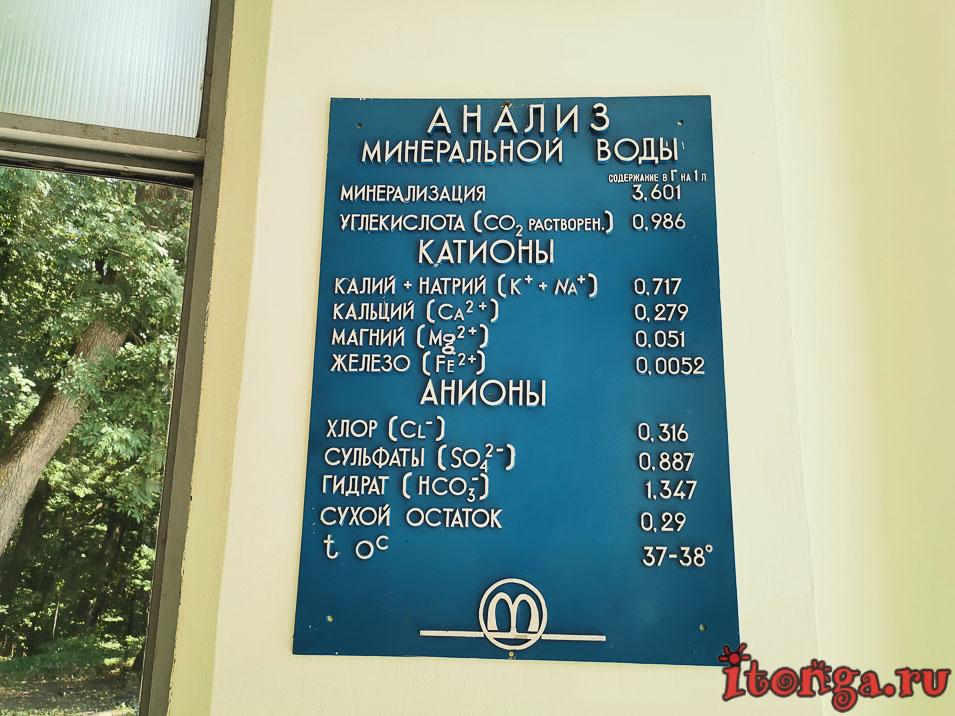 Смирновский источник, Железноводск, бювет