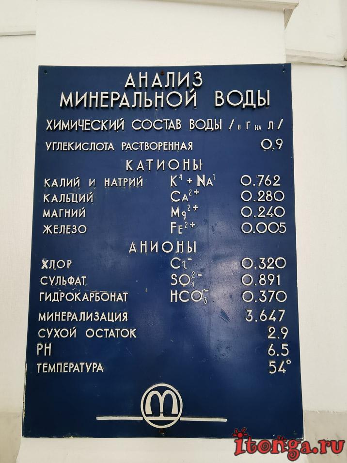 Славяновский бювет, Славяновский источник в Железноводск, состав минеральной воды Славяновская